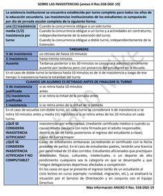 RÉGIMEN SECUNDARIA – Secretario Mike Complex System, School Calendar, Education System, Management
