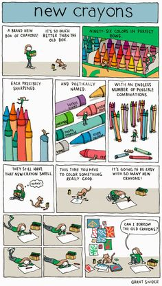 Inspired by the Sunday paper funnies, we've compiled some of our favorite humorous creative and art related cartoons. The Incidental Comic, Grant Snider: In Addition, check out … Character Drawing, Comic Character, The Awkward Yeti, Life Comics, Arts Ed, Art Classroom, Art Education, Museum Education, Teaching Art