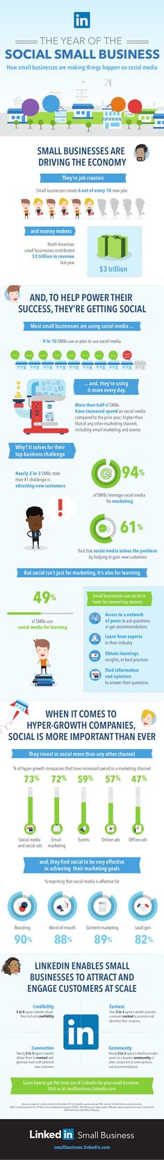 The Year of the Social Small Business by LinkedIn for Small Business #socialmedia #infographic