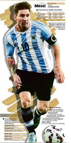 Futbol de Locura: Los 100 partidos de Messi