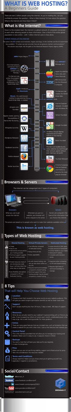 What is Web hosting, and why do you need hosting for a Website