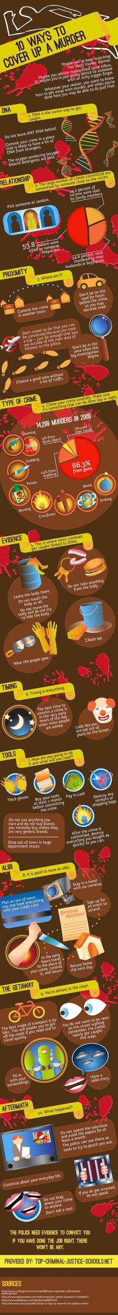 10 Ways To Cover Up A Murder - tongue in cheek infographic in honor of Dexter