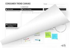 CONSUMER TREND CANVAS - Great for strategy developement and Exploration in SOURCE