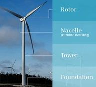 Pinterest / Search results for wind power Wind Power, Wind Turbine, Foundation, Tower, Search, Lathe, Searching, Towers, Foundation Series