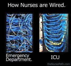ER nurses work best this way.