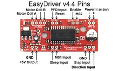 How to expand Easy Driver to boost power otput and interface to Arduino. This demo includes example code. Arduino Stepper, Arduino Cnc, Cnc Router, Diy Electronics, Electronics Projects, Arduino Motor Control, Irrigation Timer, Rc Car Parts, Arduino Projects