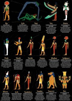 Some of the gods of Egypt. Egyptian Mythology, Egyptian Symbols, Egyptian Goddess, Egyptian Art, Ancient Egyptian Deities, Ancient Artifacts, Ancient Egypt History, Ancient Aliens, Ancient Greece