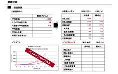 事業計画書の書き方(既存事業編) 第七章 製造業の場合 4【オペレーション】 | コラムの王様