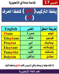 قواعد النطق ☆•°~ English Language Course, English Language Learning, Language Lessons, Teaching English, Learn English Grammar, Learn English Words, English Lessons, English Vocabulary, Learning English For Kids