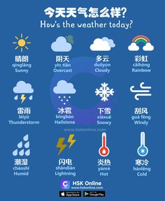 What is the weather like in the city where you live today? What is the weather like in the city you. Basic Chinese, How To Speak Chinese, Chinese English, Mandarin Lessons, Learn Mandarin, Chinese Lessons, French Lessons, Spanish Lessons, Korean Language