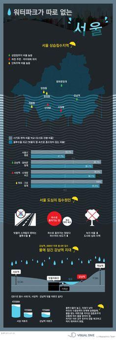 [Infographic] 서울의 상습침수구역에 관한 인포그래픽