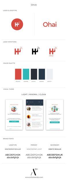 Brand identity design board for Ohai app logo design. Ohai is a professional networking app.