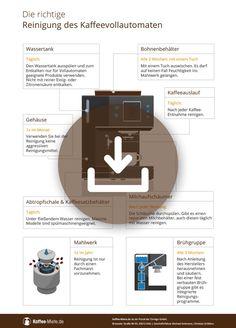 Die 23 Besten Bilder Von Kaffeemaschinen Home Coffee Machines