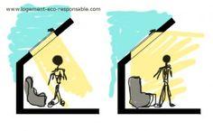 La fenêtre de toit se pose entre chevrons et panne et a pour fonction d'éclairer les combles aménagée. Plaquer autour d'une fenêtre de toit est un peu délicat et il y a deux faons de le faire- plaquer droit -… Pose Velux, House Extensions, Tiny House, Architecture, Panne, Tour, Chevron, Images, House Ideas