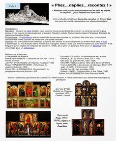 Arts Plastiques Lycée Costebelle: Notions et propositions pour les fresques de la Villa Barbaro de Véronèse