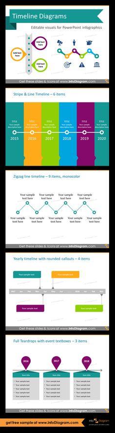 Ccds Service Timeline  Ppt    Timeline