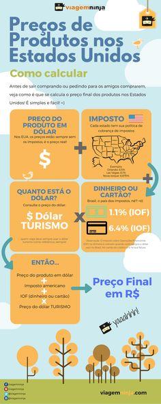 Aprenda Como Calcular o Preços dos Produtos nos Estados Unidos - Infográfico