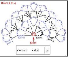 Seems like old times in Cotone van Lana Grossa - deel 1 – Knotten Crochet Cable Stitch, C2c Crochet, Crochet Chart, Crochet Squares, Crochet Lace, Shawl Patterns, Crochet Patterns, Crochet Shawl Diagram, Crochet Purses