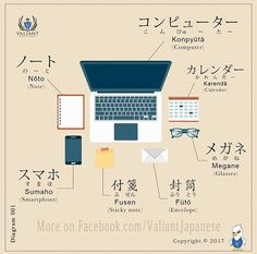 "I would have never guessed that ""sumaho"" was smart phone in Japanese if it weren't for this infographic (I would have thought ""sumato"")."