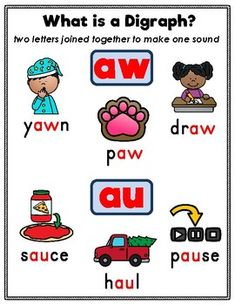 Find what you need to teach digraphs au and aw in this product! Fun ways for learning and remembering these spellings include puzzles, games, no prep printables and more! Phonics Reading, Teaching Phonics, Teaching Kindergarten, Teaching Reading, Teaching Kids, Reading Resources, Phonics Chart, Phonics Rules, Phonics Words