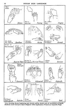 The British Sign Language or BSL is the Sign language that is used widely by the people in the United Kingdom. This Language is preferred over other languages by a large number of deaf people in the United Kingdom. Indian Sign Language, Sign Language Chart, Sign Language Phrases, Sign Language Alphabet, British Sign Language, Learn Sign Language, Baby Sign Language, Alphabet Symbols, Native American Cherokee