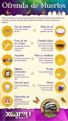 La Ofrenda de Muertos es una tradición mexicana que puedes vivir en Xcaret. #Infografía