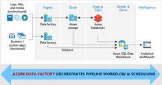 8 Work Ideas Cloud Computing Cloud Computing Platform Different Programming Languages