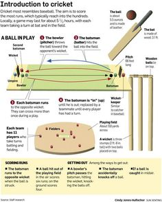 The rules of cricket. Remind me to send this to my bestie. So she can finally understand the game! :)