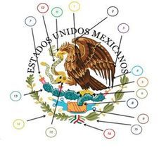 """Las Partes del Escudo Nacional Mexicano:  El Articulo 2 de la Ley sobre el Escudo, la Bandera y el Himno Nacionales dice: """"El escudo Nacional está constituido por los siguientes elementos:   • un águila mexicana, con el perfil izquierdo expuesto  • la..."""