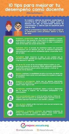 Desempeño Docente - 10 Consejos para Mejorarlo | #Infografía #Educación