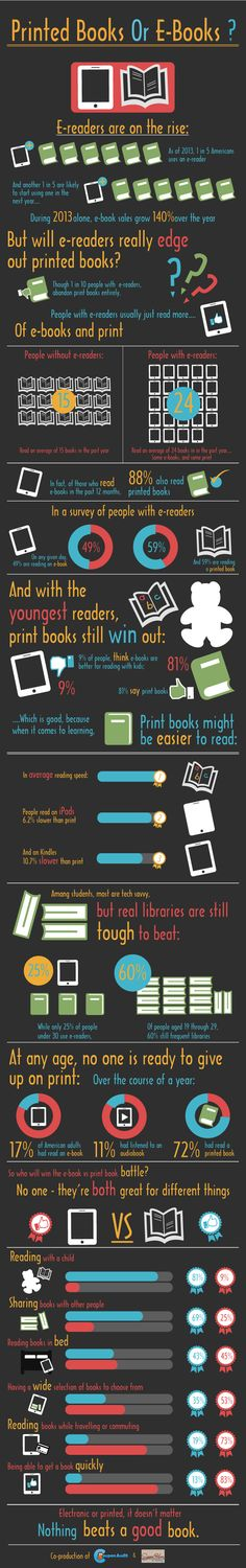 """""""Print vs ebook"""" infographics were very popular one or two years ago, and you may wonder how much can be still added…"""