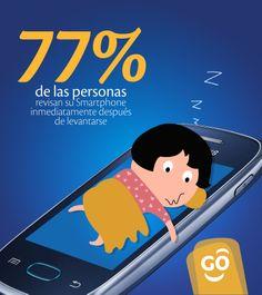 ¿Sabías que el 77% de las personas revisan su Smartphone inmediatamente después de levantarse?