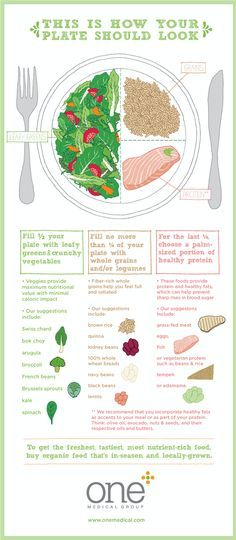 """What do you think when you look on your plate?... """"I""""m a hungry come one"""" Look on this typography. You know that 1/2 your plate should be leafy greens & crunchy vegetables. Check out: What does your plate look like? #DayBite #food #diet"""