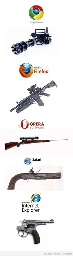 If browsers were weapons :)