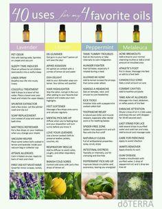 40 usos de aromaterapia