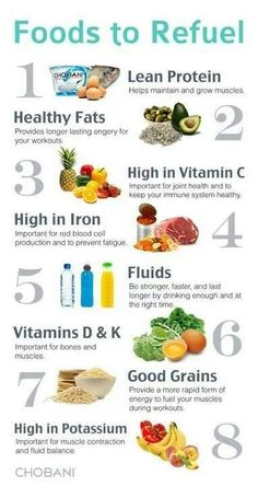 ❧ Foods to Refuel