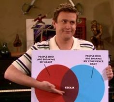 """Love him...and this episode. """"This is a pie chart of my favorite bars, and this is a bar graph of my favorite pies.""""  : )"""