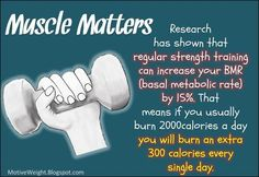 Muscle Matters: Research has shown that regular strength training can increase your BMR (basal metabolic rate) by That means if you usually burn a day you will burn an extra 300 calories every single day. Way Of Life, The Life, Weight Loss Motivation, Fitness Motivation, Nerd Fitness, Fitness Fun, Quotes Motivation, Fitness Life, Basal Metabolic Rate