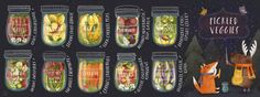 A beautiful illustration showing combinations of vegetables to pickle together. Perfect for preserving season! From They Draw & Cook Vegetable Illustration, Fruit Illustration, Food Illustrations, Digital Illustration, Cooks Illustrated Recipes, Cocktail Illustration, Cooking Green Beans, Food Banner, Seasonal Food