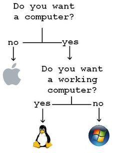 Como se ve la 'Computadora' hoy en día que ha sido fuertemente desplazada por smartphones, tablets y algunos otros. Aunque mucho tiene que ver el sistema operativo.
