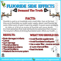 Fluoride side effects