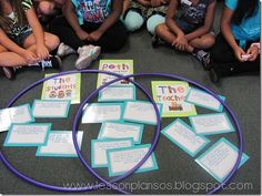 The Teacher/Student Venn Diagram is a fun, interactive way to learn about student and teacher responsibilities in a brand new classroom with a brand new teacher! Students make a Venn diagram to compare and contrast the role of the teacher and the student!