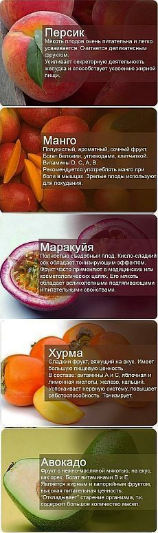 """Познавательные факты о фруктах и ягодах. Товары для вашего здоровья и красоты. Обучающие семинары. БАДы, витамины, минералы. #БАД #NSP #Wellness <a href=""""http://www.natr-nn.ru/"""">Все для вашего здоровья и красоты</a>"""