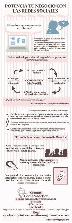 Potencia tu negocio con las Redes Sociales #infografia