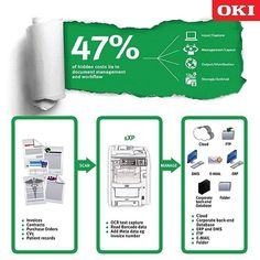 Optimize your business to increase revenue and decrease costs with our smart document management solutions. To know more, visit http://www.oki.com/me/printing/services-and-solutions/smart-managed-document-solutions/smart-managed-document/index.html  #infographic #Business #Revenue #Smart #Document #Management #OKIMiddleEast #Print #OKIPrinters