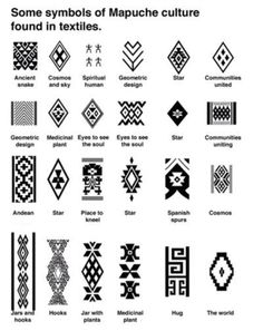 Meticulous Small Tribal Tattoos And Meanings Do Tribal Tattoos Have Meanings Geometric Tattoo Meaning, Small Geometric Tattoo, Geometric Star, Tattoos With Meaning, Tattoo Meanings, Geometric Designs, Wüsten Tattoo, Inka Tattoo, Peru Tattoo