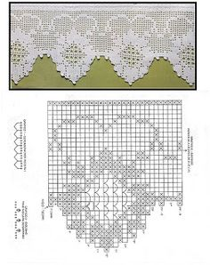 Learn to Crochet – Crochet Wave Fan Edging. Filet Crochet, Crochet Quilt, Thread Crochet, Crochet Stitches, Crochet Border Patterns, Crochet Lace Edging, Crochet Diagram, Crochet Doilies, Crochet Curtains