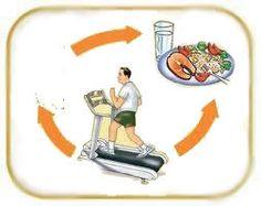 Diabetes, Tratamiento Natural. sed insaciable - micción frecuente o deseo continuo de orinar - apetito excesivo - puede haber pérdida de peso y debilidad general - situación de stress continuo