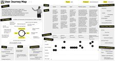 http://www.businessmodelcreativity.net/bmc/user-customer-journey-mapping/