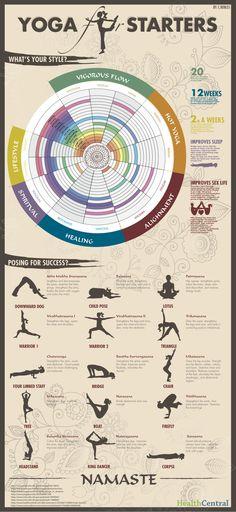 Yoga para principiantes #infografia #infographic #health | Las otras infografías
